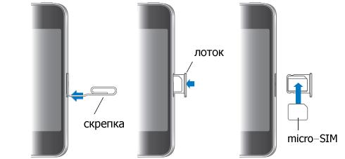 iphone4-sim