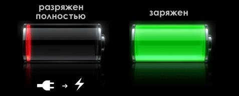 iPhone-batareya