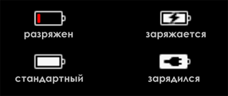 iPhone-indikator-zaryada