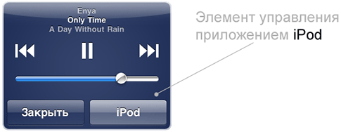 iphone-slushat-muzyku