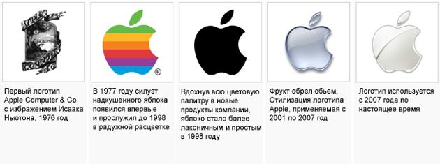 Apple-logo-istorya