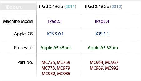 iPad2.1-iPad2.4