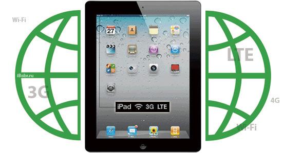 iPad-net