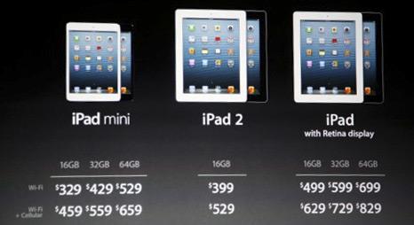 Ceni_iPad