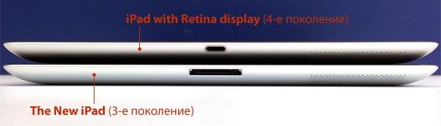 iPad3-4
