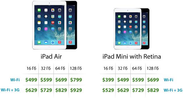 Cena-iPad-5