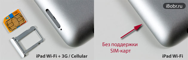 SIM-iPad