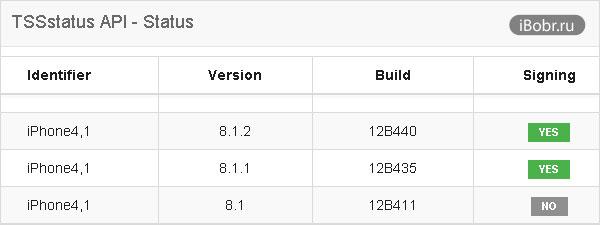 Status-iOS