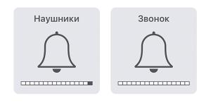 iPhone_Zvuk